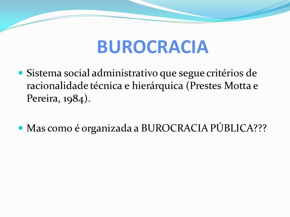 Burocracia pública é divida nos seguintes estratos: (Guerreiro Ramos, 1983) * Burocracia transitória eleita e/ou propriamente política * Burocracia diretorial ou quase política * Burocracia técnica e profissional * Burocracia proletária e/ ou de macacão