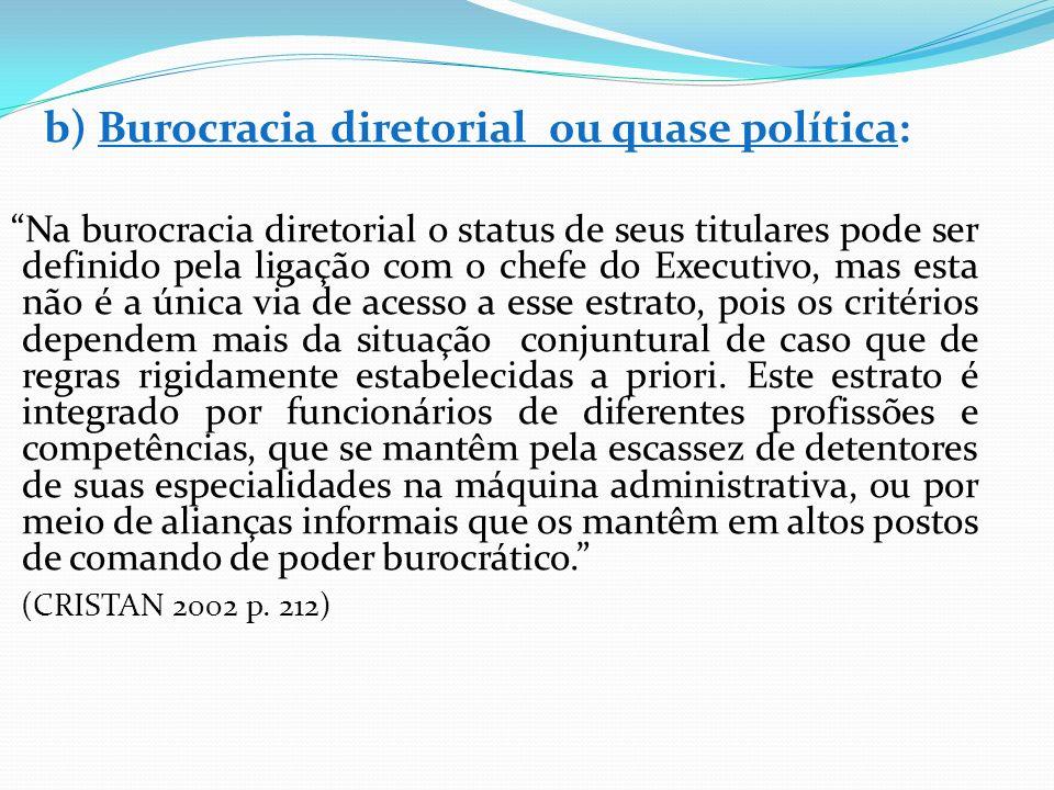 São José dos Pinhais 32 Cargos de confiança 05 Cargos administrativos 40 Bolsistas 102 Servidores 10 em outras funções 15 Professores atuam como Coord.na divisão de E.