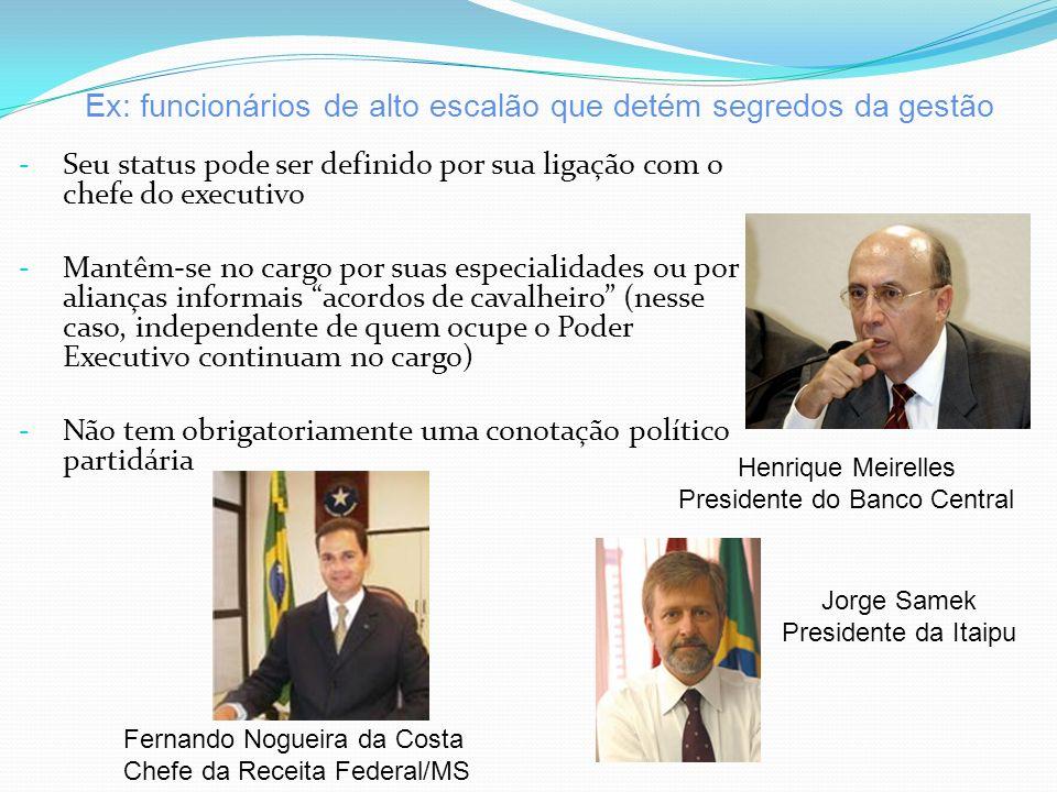Quanto aos Recursos Humanos: Foz do Iguaçu 07 Cargos de confiança 18 Cargos administrativos 225 Profissionais 80 professores 120 bolsistas 90 Fazem Ed.