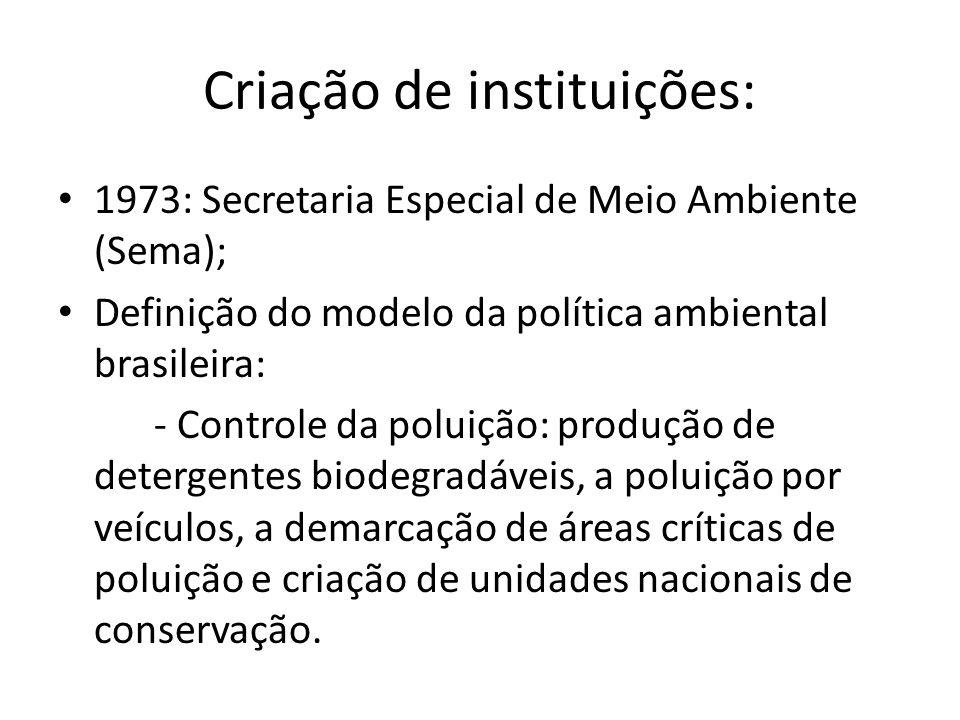 Criação de instituições: 1973: Secretaria Especial de Meio Ambiente (Sema); Definição do modelo da política ambiental brasileira: - Controle da poluiç