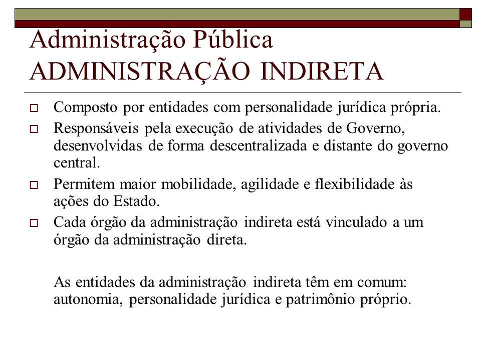 Administração Pública ADMINISTRAÇÃO INDIRETA Composto por entidades com personalidade jurídica própria. Responsáveis pela execução de atividades de Go
