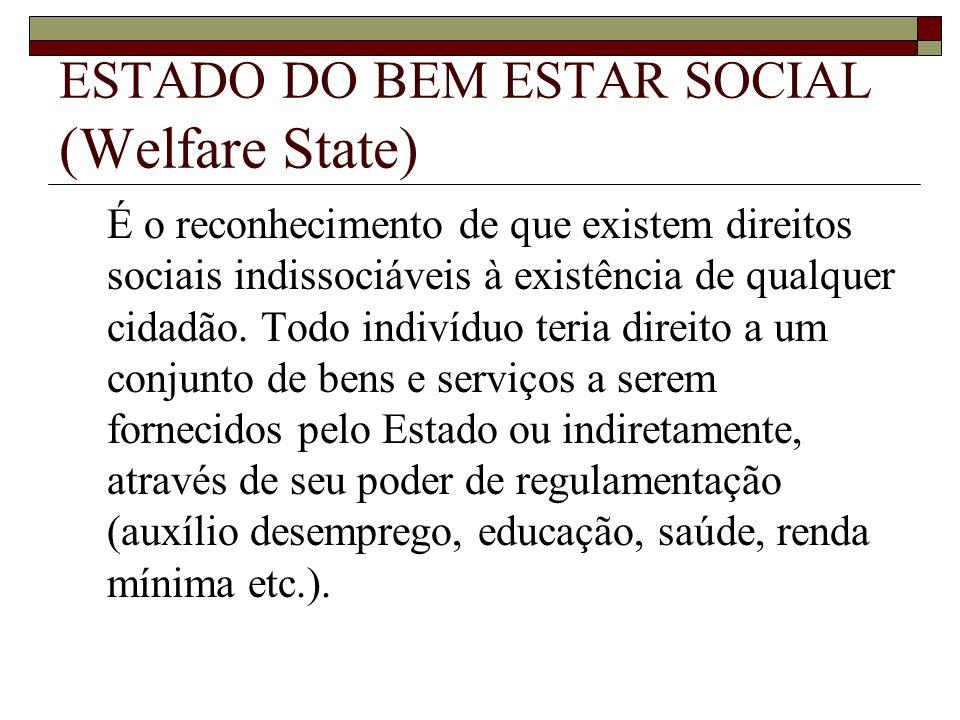 ESTADO DO BEM ESTAR SOCIAL (Welfare State) É o reconhecimento de que existem direitos sociais indissociáveis à existência de qualquer cidadão. Todo in