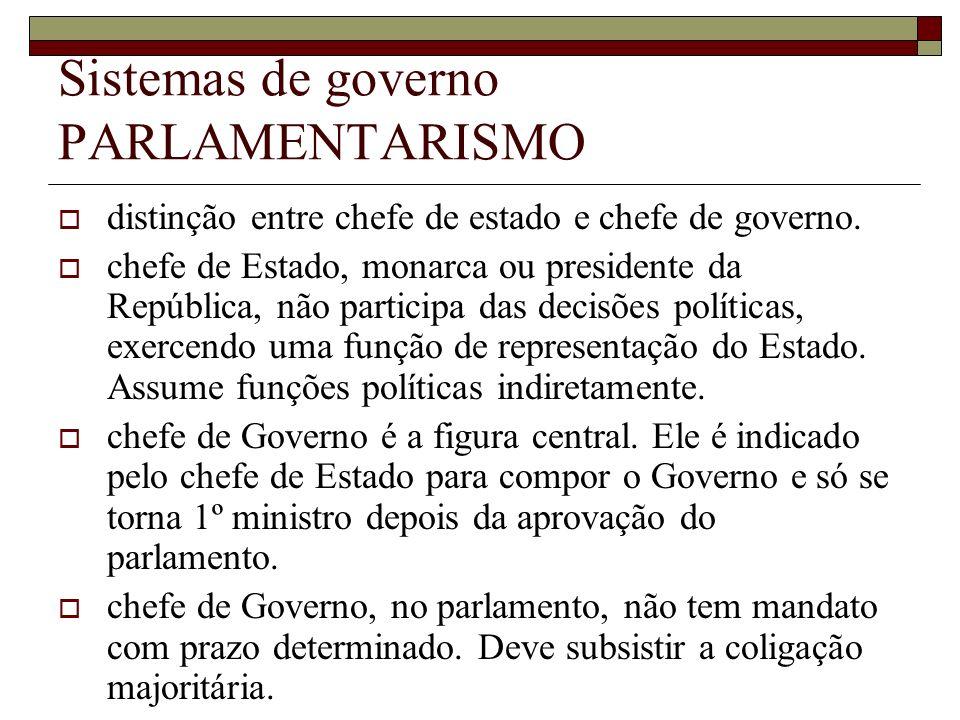 Sistemas de governo PARLAMENTARISMO distinção entre chefe de estado e chefe de governo. chefe de Estado, monarca ou presidente da República, não parti