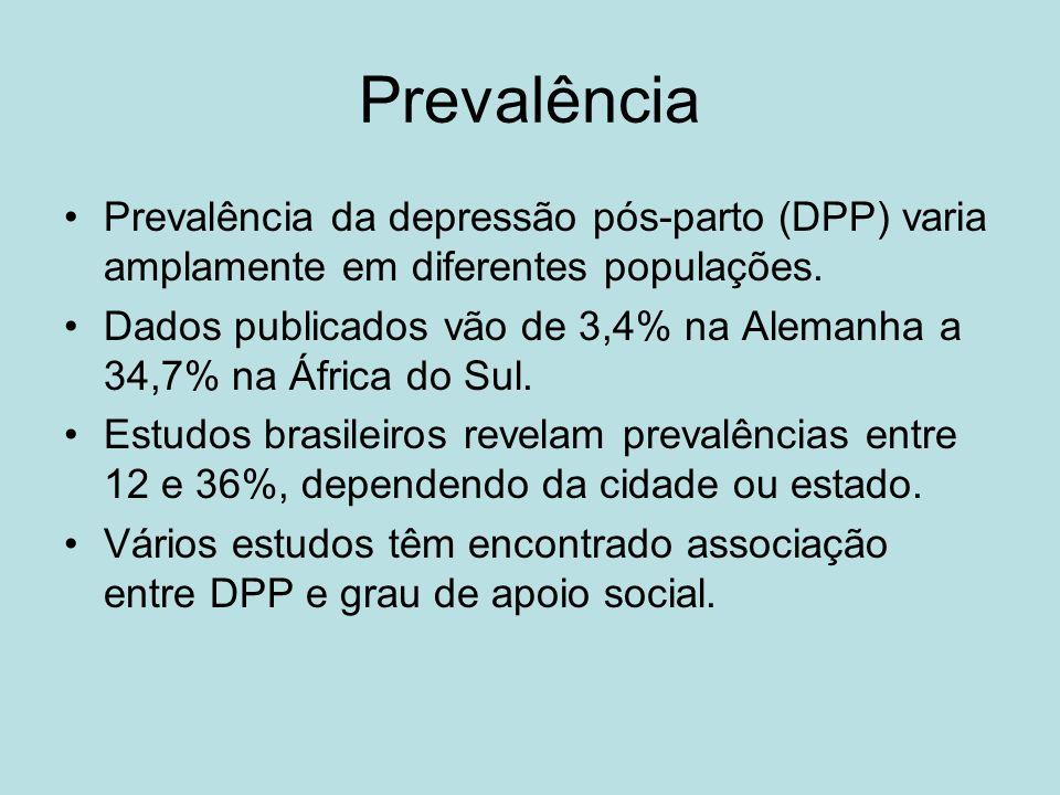 Prevalência Prevalência da depressão pós-parto (DPP) varia amplamente em diferentes populações. Dados publicados vão de 3,4% na Alemanha a 34,7% na Áf