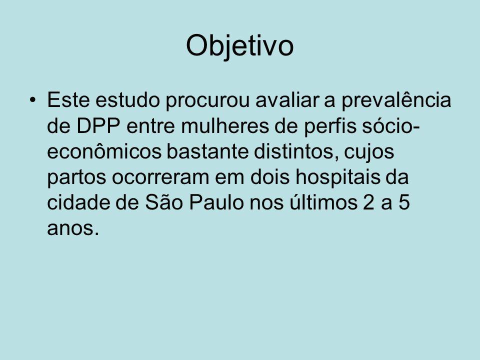 Objetivo Este estudo procurou avaliar a prevalência de DPP entre mulheres de perfis sócio- econômicos bastante distintos, cujos partos ocorreram em do