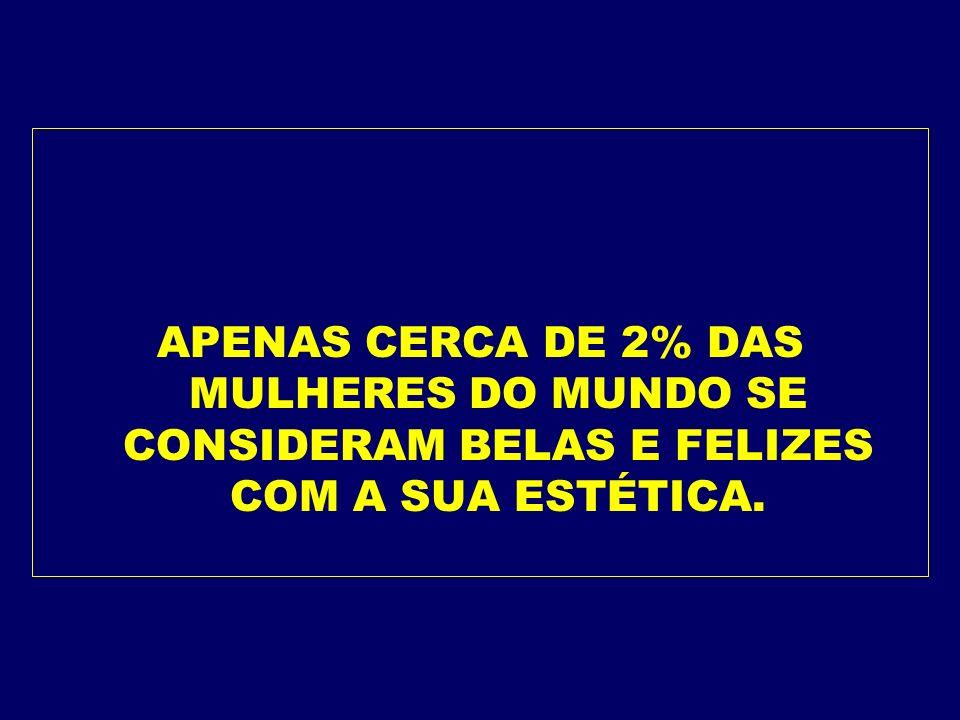 Distúrbios alimentares é hoje questão de saúde pública no Brasil e em todo o mundo