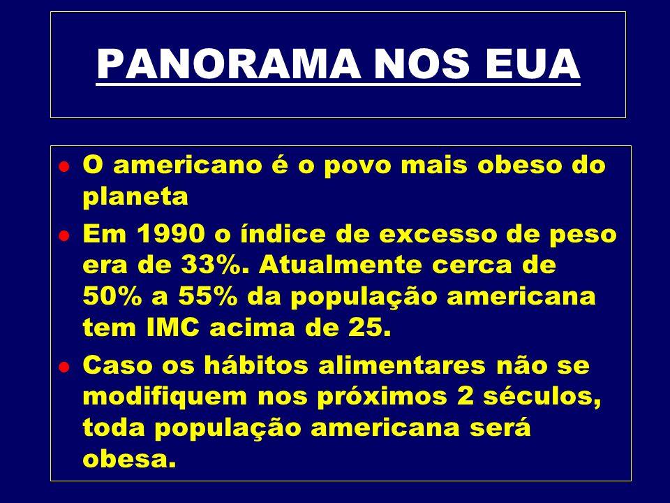 DA FOME À OBESIDADE A obesidade aumentou cerca de 80% nos últimos 15 anos, atingindo hoje entre 12% e 15% dos adolescentes do Brasil.