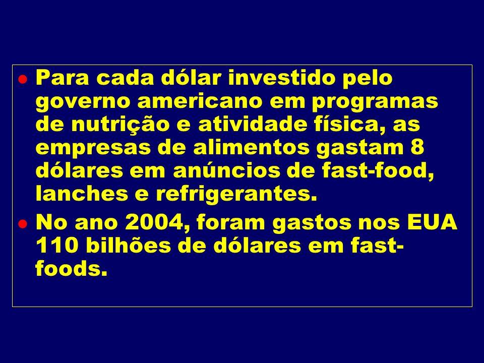 GASTOS NO SISTEMA DE SAÚDE - EUA US$ 99,2 bilhões/ano no tratamento das doenças associadas ao excesso de peso: l Problemas cardiovasculares l Diabetes