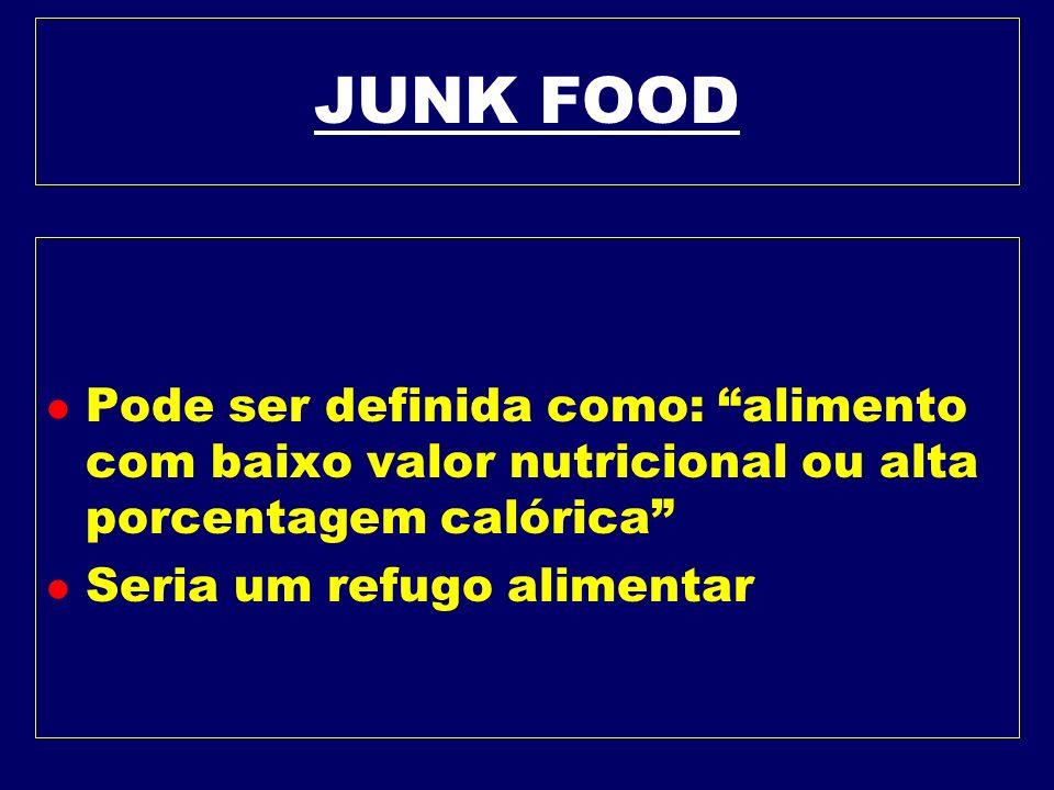 GERAÇÃO OBESIDADE l DIETA BÁSICA DO AMERICANO l A TERRA DOS FAST-FOODS l Ovos com bacon encharcados de gordura l Doces com doses cavalares de açucar l