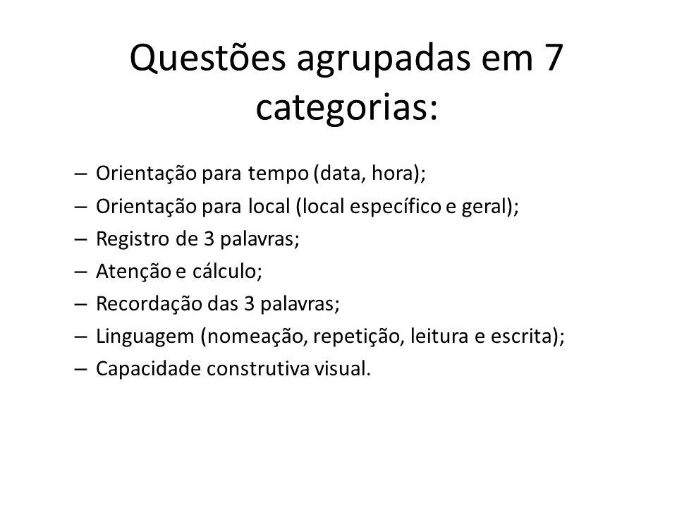 Questões agrupadas em 7 categorias: – Orientação para tempo (data, hora); – Orientação para local (local específico e geral); – Registro de 3 palavras
