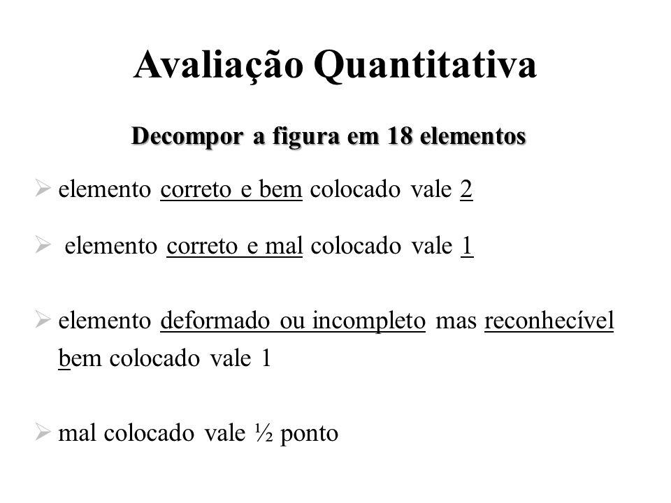 Avaliação Quantitativa Decompor a figura em 18 elementos elemento correto e bem colocado vale 2 elemento correto e mal colocado vale 1 elemento deform
