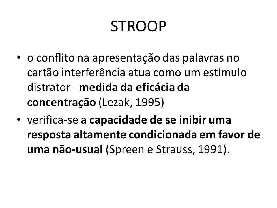 STROOP o conflito na apresentação das palavras no cartão interferência atua como um estímulo distrator - medida da eficácia da concentração (Lezak, 19