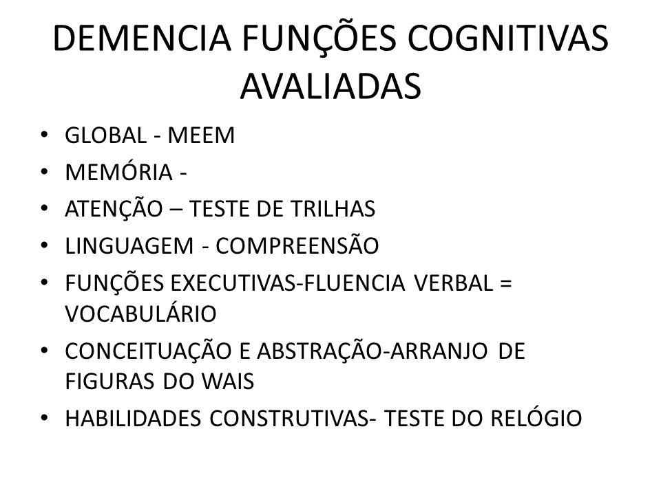 MINI EXAME DO ESTADO MENTAL - MEEM- Rápida análise do estado cognitivo (Folstein - 1975) Indicador razoavelmente aceitável da possibilidade de demência.