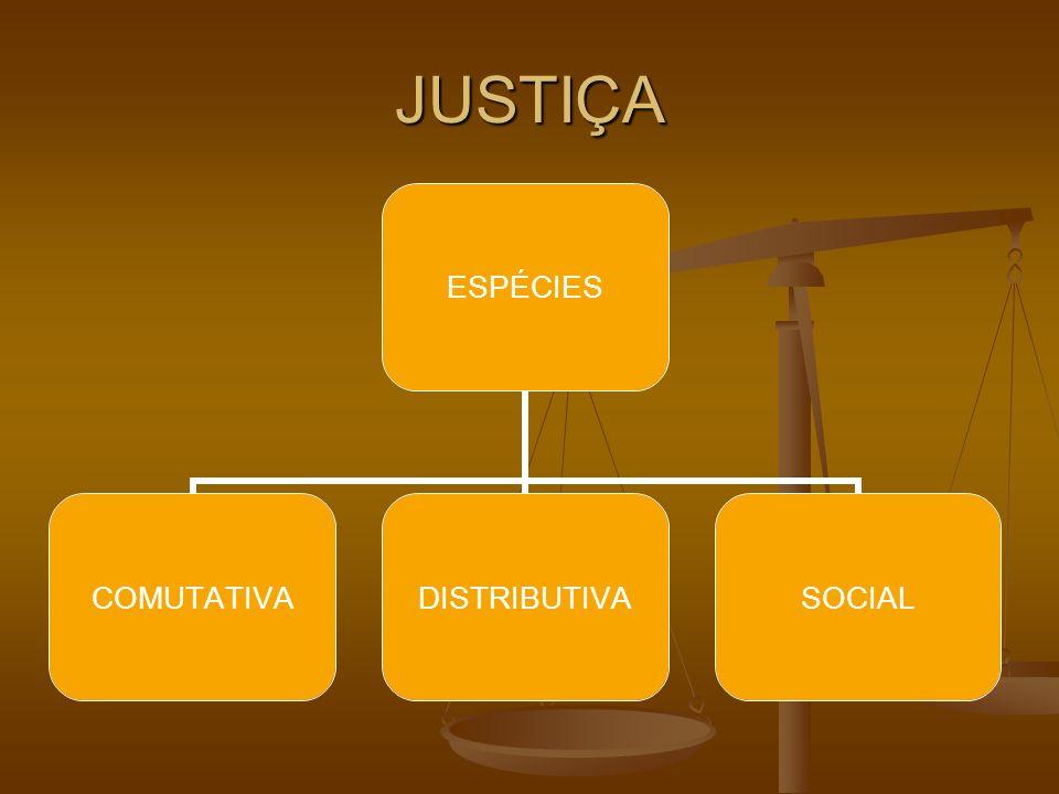 JUSTIÇA ESPÉCIES COMUTATIVADISTRIBUTIVASOCIAL