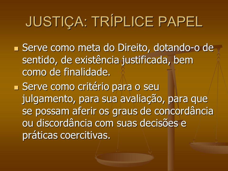 JUSTIÇA: TRÍPLICE PAPEL Serve como meta do Direito, dotando-o de sentido, de existência justificada, bem como de finalidade. Serve como meta do Direit