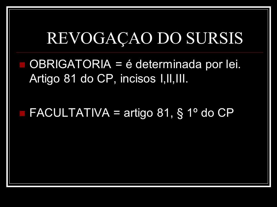 REVOGAÇAO DO SURSIS OBRIGATORIA = é determinada por lei. Artigo 81 do CP, incisos I,II,III. FACULTATIVA = artigo 81, § 1º do CP