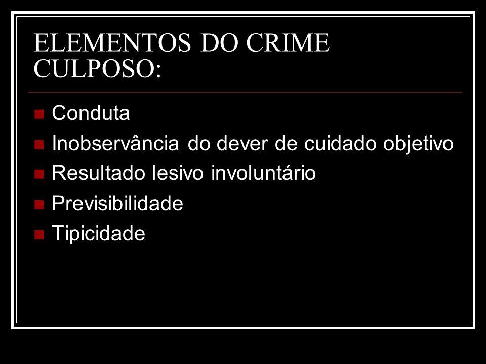 ELEMENTOS DO CRIME CULPOSO: Conduta Inobservância do dever de cuidado objetivo Resultado lesivo involuntário Previsibilidade Tipicidade