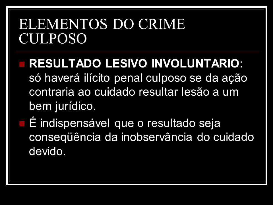 ELEMENTOS DO CRIME CULPOSO RESULTADO LESIVO INVOLUNTARIO: só haverá ilícito penal culposo se da ação contraria ao cuidado resultar lesão a um bem jurí