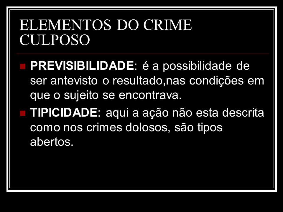 ELEMENTOS DO CRIME CULPOSO PREVISIBILIDADE: é a possibilidade de ser antevisto o resultado,nas condições em que o sujeito se encontrava. TIPICIDADE: a