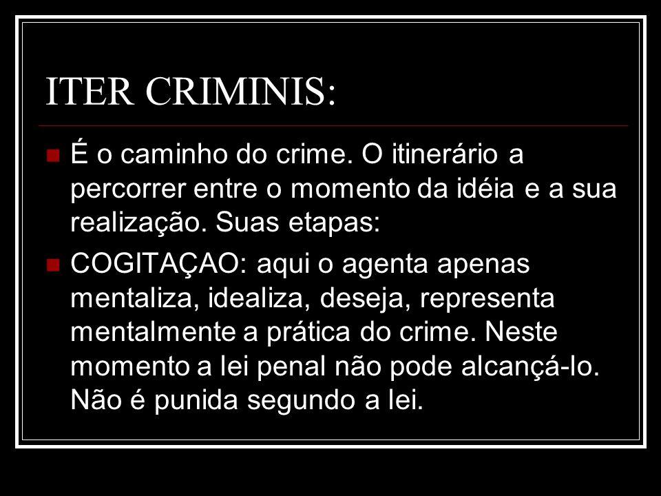 ITER CRIMINIS: É o caminho do crime. O itinerário a percorrer entre o momento da idéia e a sua realização. Suas etapas: COGITAÇAO: aqui o agenta apena