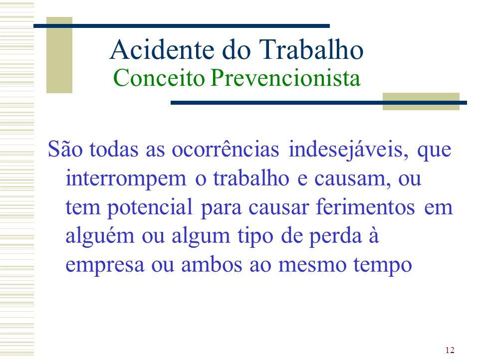 12 Acidente do Trabalho Conceito Prevencionista São todas as ocorrências indesejáveis, que interrompem o trabalho e causam, ou tem potencial para causar ferimentos em alguém ou algum tipo de perda à empresa ou ambos ao mesmo tempo