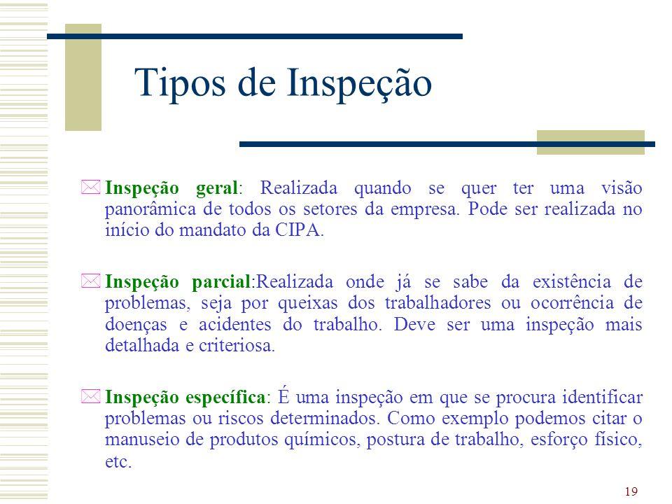 19 Tipos de Inspeção *Inspeção geral: Realizada quando se quer ter uma visão panorâmica de todos os setores da empresa.