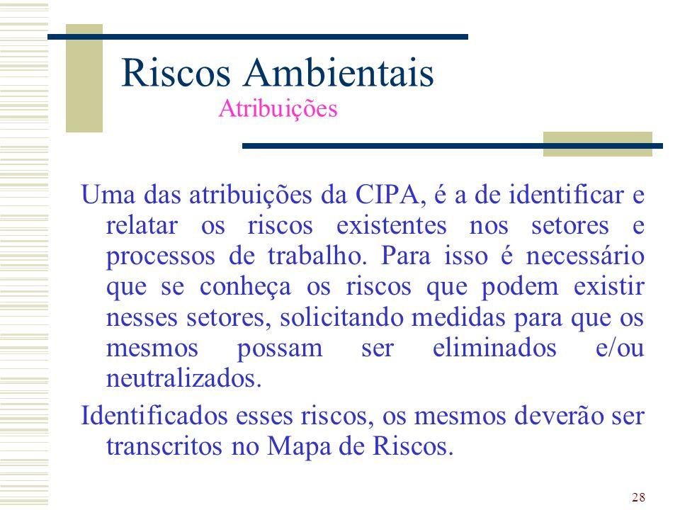 28 Riscos Ambientais Atribuições Uma das atribuições da CIPA, é a de identificar e relatar os riscos existentes nos setores e processos de trabalho.