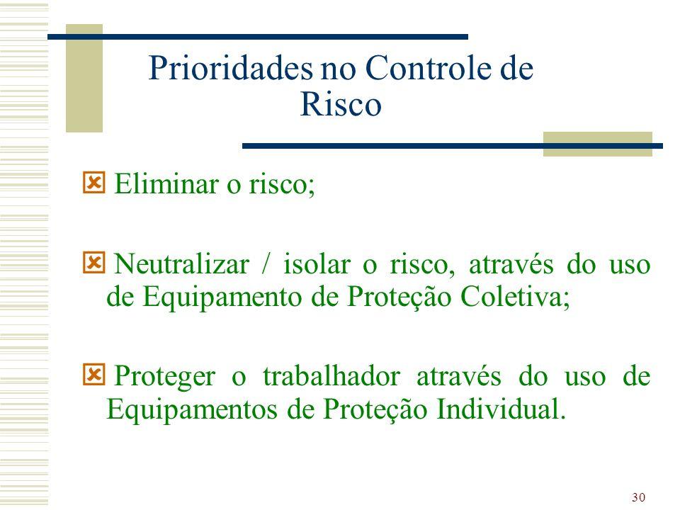 30 Prioridades no Controle de Risco ý Eliminar o risco; ý Neutralizar / isolar o risco, através do uso de Equipamento de Proteção Coletiva; ý Proteger o trabalhador através do uso de Equipamentos de Proteção Individual.