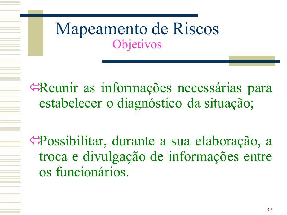 32 Mapeamento de Riscos Objetivos óReunir as informações necessárias para estabelecer o diagnóstico da situação; óPossibilitar, durante a sua elaboração, a troca e divulgação de informações entre os funcionários.