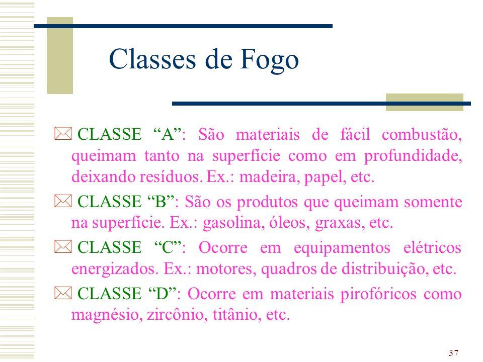 37 Classes de Fogo * CLASSE A: São materiais de fácil combustão, queimam tanto na superfície como em profundidade, deixando resíduos.