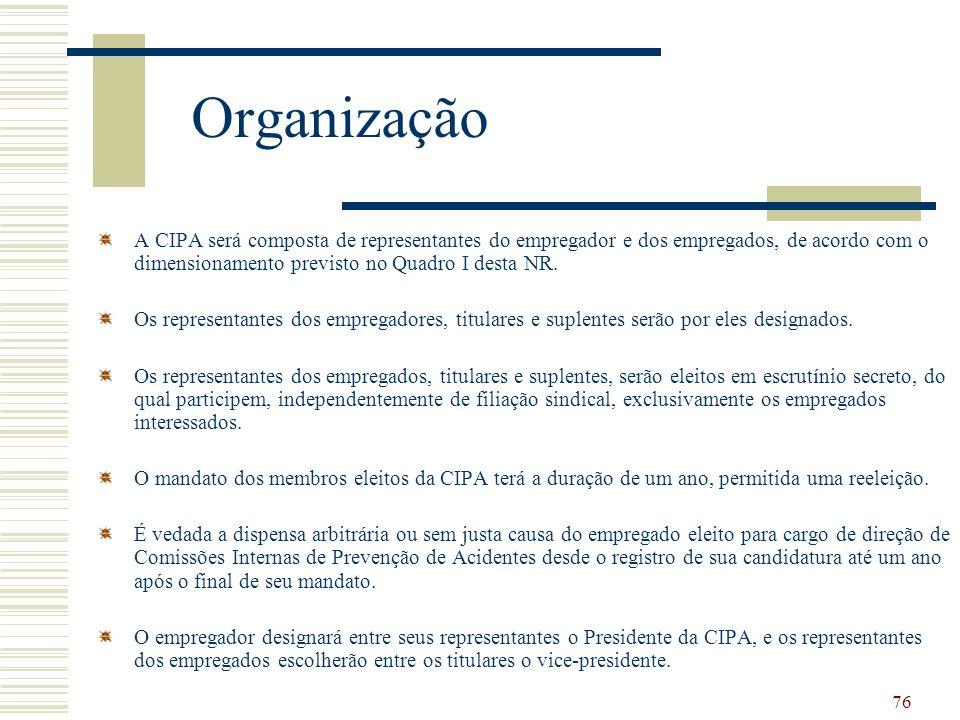76 Organização A CIPA será composta de representantes do empregador e dos empregados, de acordo com o dimensionamento previsto no Quadro I desta NR.