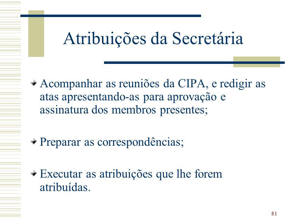 81 Atribuições da Secretária Acompanhar as reuniões da CIPA, e redigir as atas apresentando-as para aprovação e assinatura dos membros presentes; Preparar as correspondências; Executar as atribuições que lhe forem atribuídas.