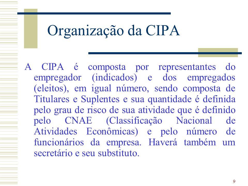 80 Atribuições do Presidente e Vice-Presidente em conjunto Cuidar para que a CIPA disponha de condições necessárias para o desenvolvimento de seus trabalhos; Coordenar e supervisionar as atividades da CIPA, zelando para que os objetivos propostos sejam alcançados; Delegar atribuições aos membros da CIPA; Promover o relacionamento da CIPA com o SESMT; Divulgar as decisões da CIPA a todos os trabalhadores da empresa; Constituir a Comissão Eleitoral.
