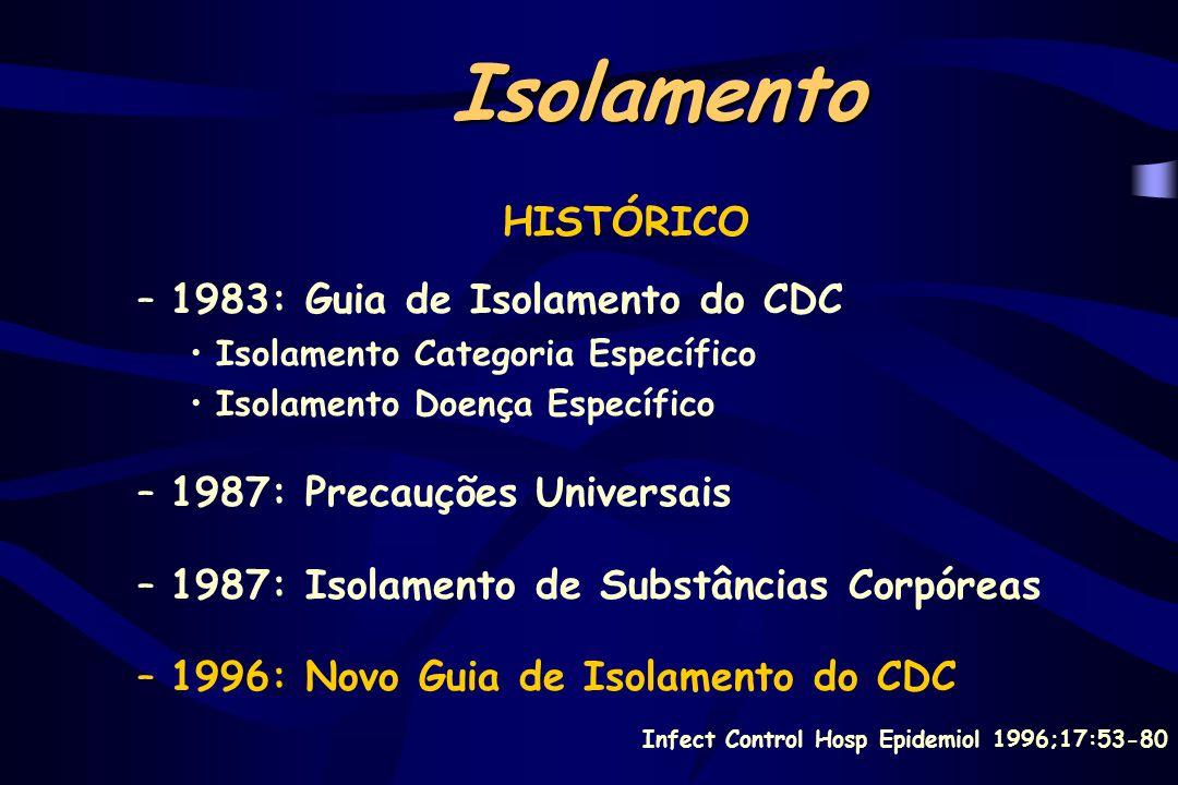 Isolamento CDC 1996 Considera 03 elementos –Fonte –Hospedeiro –Transmissão Precauções-padrão para todos os pacientes Precauções baseadas na transmissão Infect Control Hosp Epidemiol 1996;17:53-80