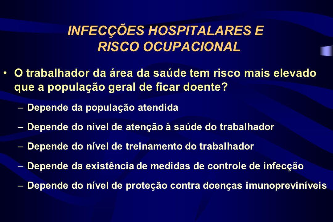 INFECÇÕES HOSPITALARES E RISCO OCUPACIONAL Quais são as principais doenças que podem ser transmitidas do paciente para o trabalhador da área da saúde.