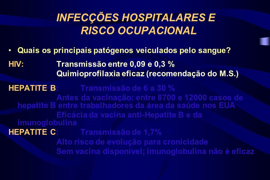 HIV x Profissionais da Área da Saúde Junho de 2000- EUA: 56 casos documentados –46 relacionados a acidentes pérfuro-cortantes –49 relacionados a exposição a sangue –22 enfermeiros, 16 técnicos de coleta, 6 médicos 136 casos possíveis 02 casos na América do Sul 01 caso documentado no Brasil MMWR 2001;50 (RR-11)