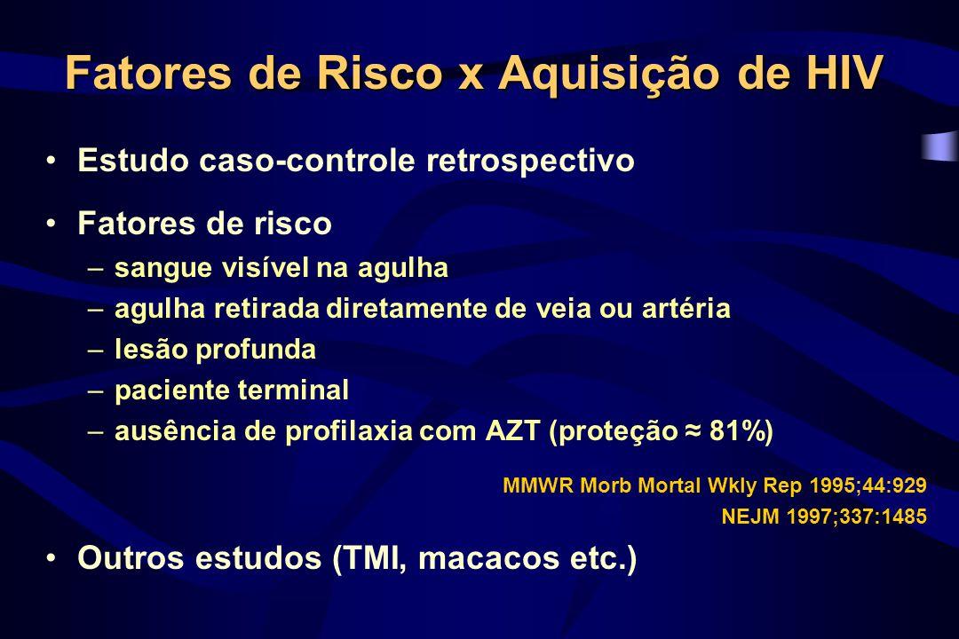 Profilaxia Pós-Exposição 1 as recomendações: junho/ 1996 –Uso de AZT, 3TC e/ou IDV MMWR 1996:45:468-472 Novas questões: –Drogas novas –Pacientes com sorologia anti-HIV desconhecida –Grávidas –Paciente com HIV resistente Maio/ 1998: novas recomendações –Considera exposição x status para HIV MMWR 1998;47(suppl RR-7)