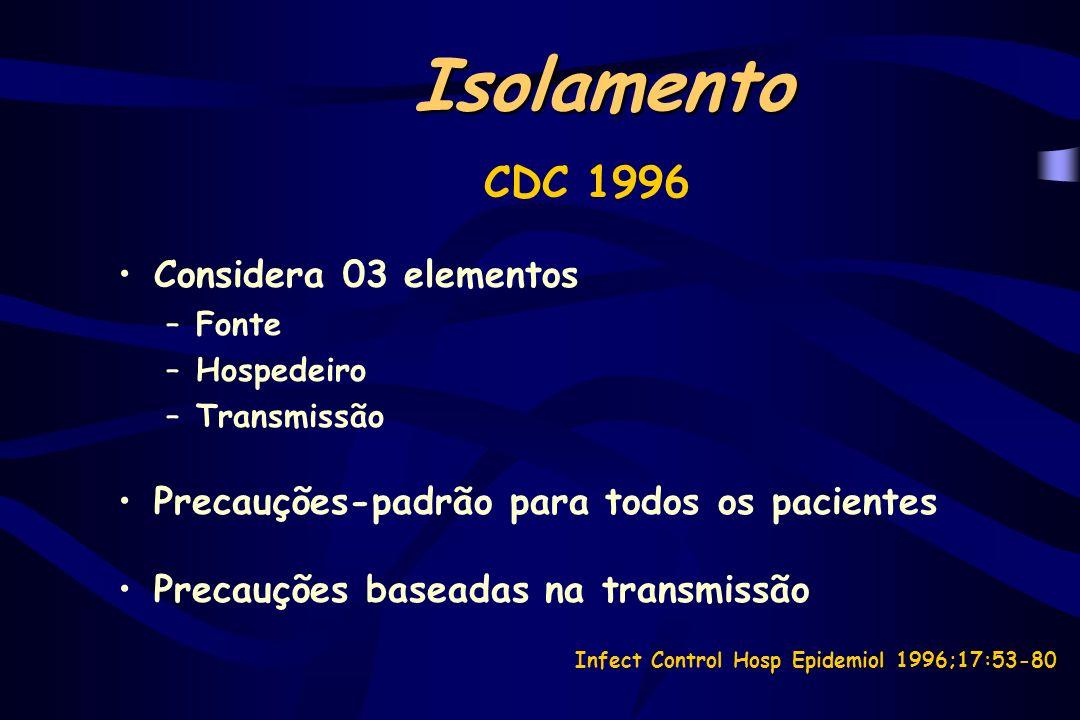 CDC 1996 Lavagem das mãos Uso de luvas Máscara e óculos Avental Equipamentos de cuidado do paciente Roupas Saúde ocupacional e patógenos veiculados pelo sangue Alocação do paciente Infect Control Hosp Epidemiol 1996;17:53-80 Precauções-padrãoPrecauções-padrão