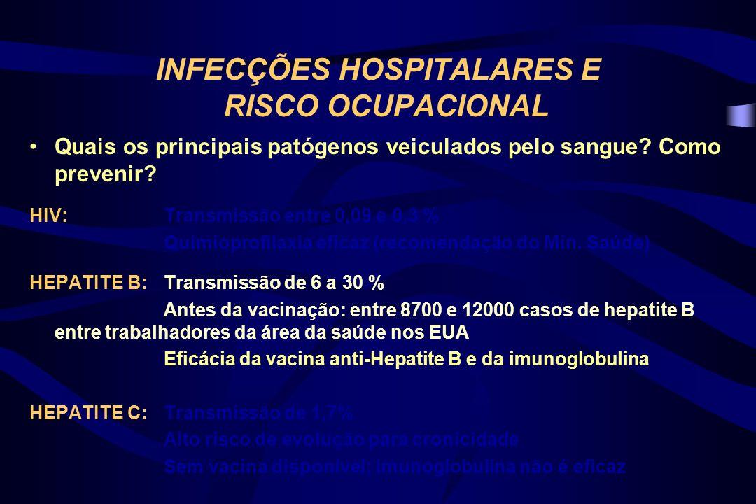 HEPATITE B: Conduta Pós-Exposição