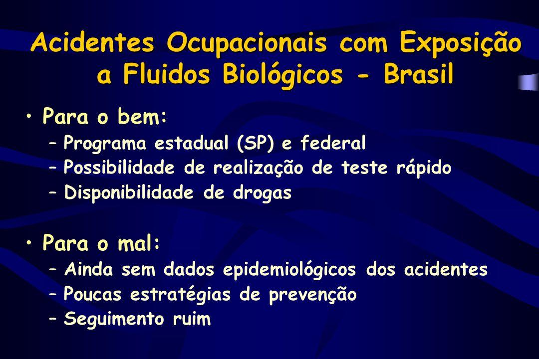Acidentes Ocupacionais com Exposição a Fluidos Biológicos – I.