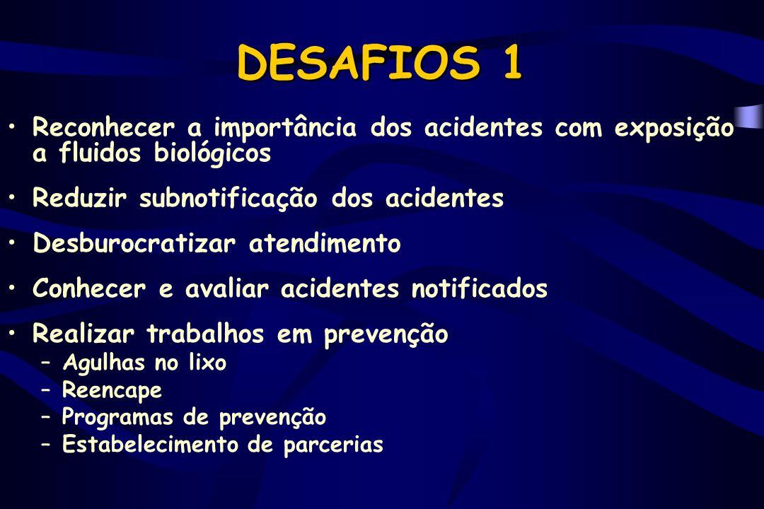 DESAFIOS 2 Racionalização da profilaxia –Maioria dos acidentes com fonte desconhecida = profilaxia –Risco real.