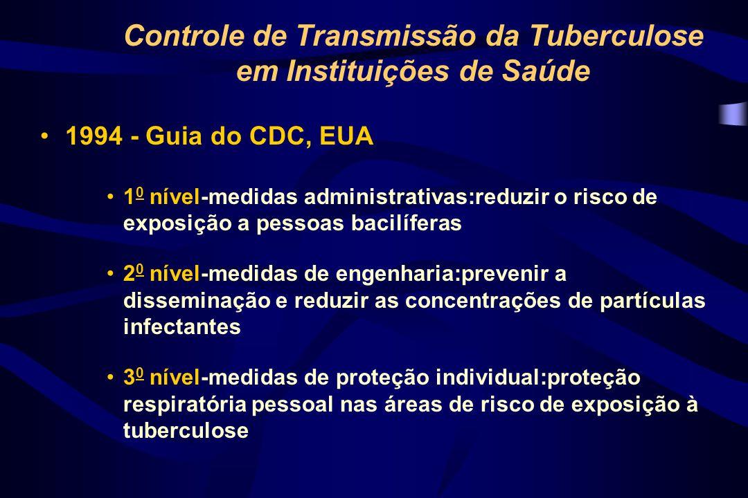 INFECÇÕES HOSPITALARES E RISCO OCUPACIONAL Quais os principais patógenos respiratórios.