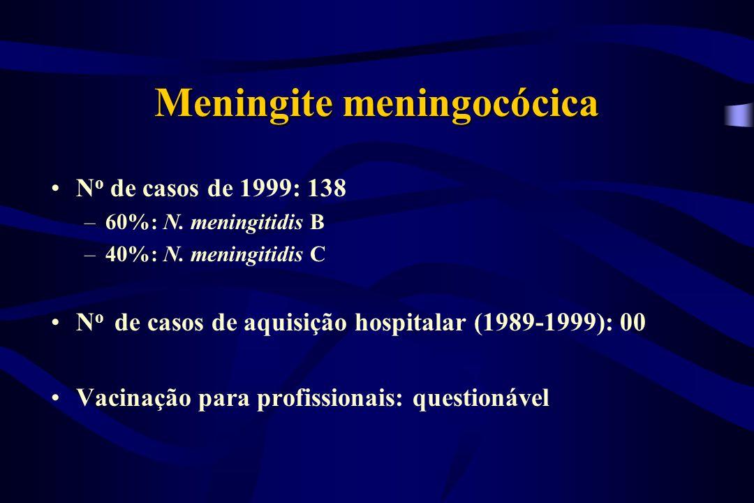 Varicela 1991 a 1997: 39 casos de transmissão de varicela hospitalar –01 funcionário com varicela hospitalar em 1997 01 estagiária com varicela em 1999 Atualmente: planejamento para inquérito sorológico e vacinação