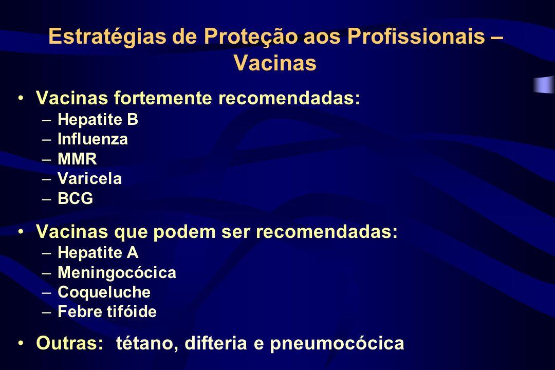 Estratégias de Proteção aos Profissionais – Vacinas Vacinas fortemente recomendadas: –Hepatite B –Influenza –MMR –Varicela –BCG Vacinas que podem ser