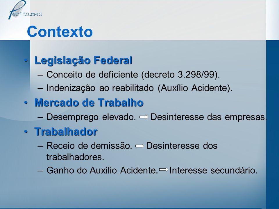 Contexto Legislação FederalLegislação Federal –Conceito de deficiente (decreto 3.298/99). –Indenização ao reabilitado (Auxílio Acidente). Mercado de T