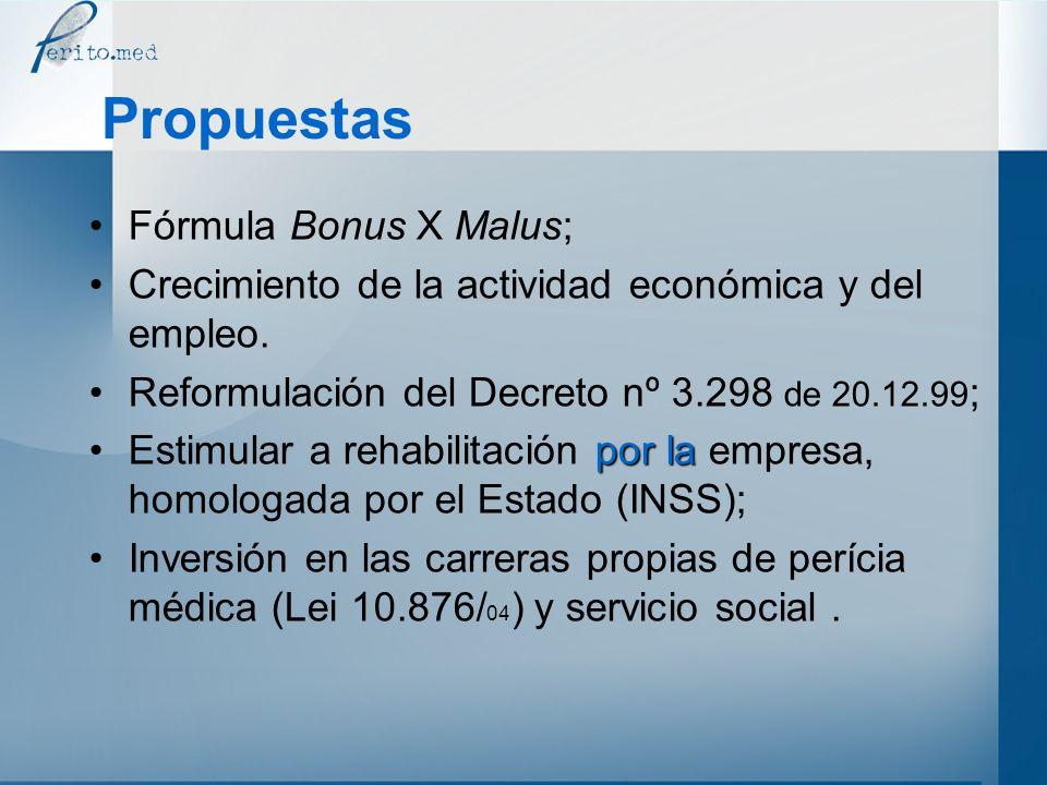 Propuestas Fórmula Bonus X Malus; Crecimiento de la actividad económica y del empleo. Reformulación del Decreto nº 3.298 de 20.12.99 ; por laEstimular