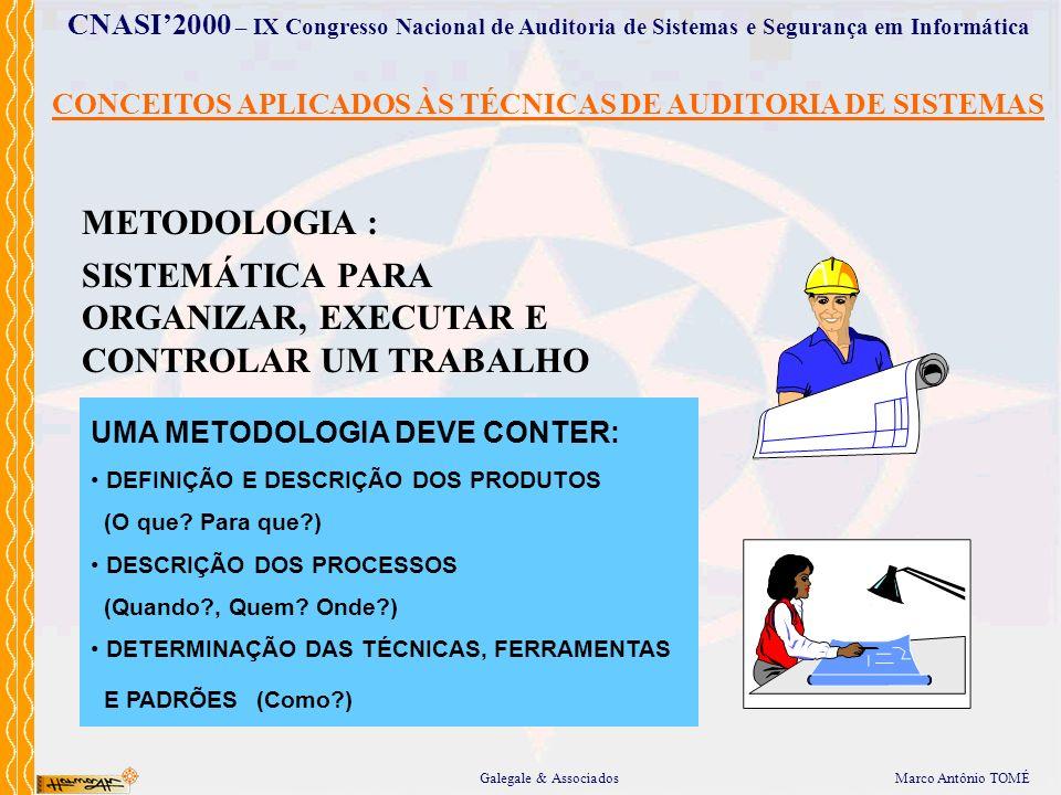 Marco Antônio TOMÉGalegale & Associados CNASI2000 – IX Congresso Nacional de Auditoria de Sistemas e Segurança em Informática CONCEITOS APLICADOS ÀS T