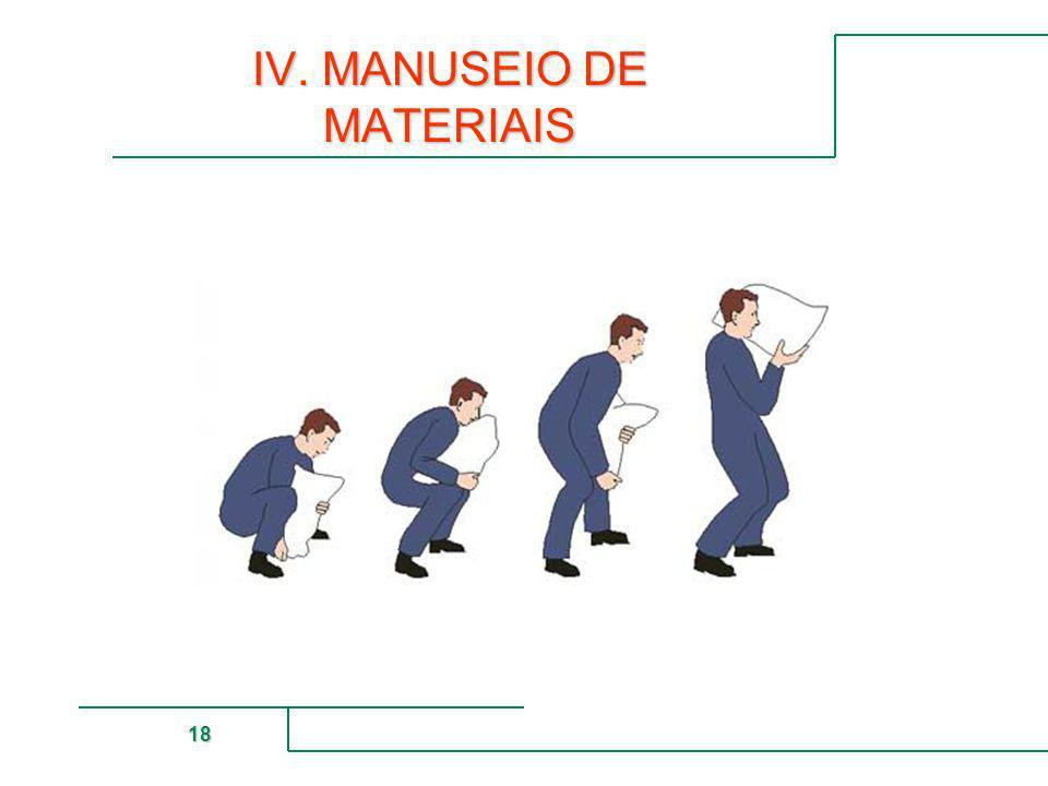 MUTUAL DE SEGURIDAD 18 IV. MANUSEIO DE MATERIAIS