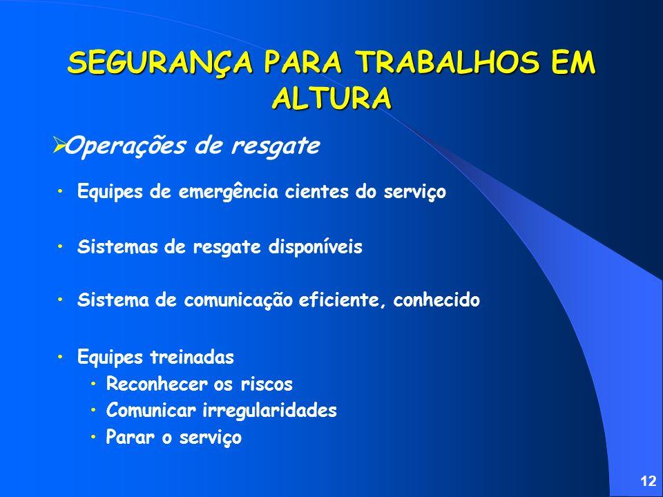11 Serviço Especializado em Engenharia de Segurança e Medicina do Trabalho SEGURANÇA PARA TRABALHOS EM ALTURA Empregador Empregado Órgãos Públicos Res