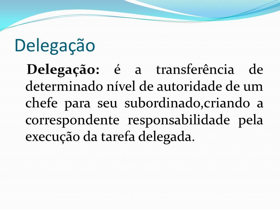 Delegação Delegação: é a transferência de determinado nível de autoridade de um chefe para seu subordinado,criando a correspondente responsabilidade p